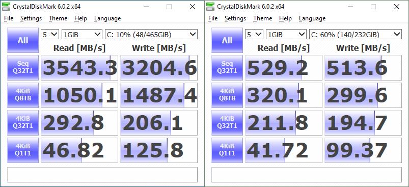Benchmark_M2_NVME_vs_M2_Sata